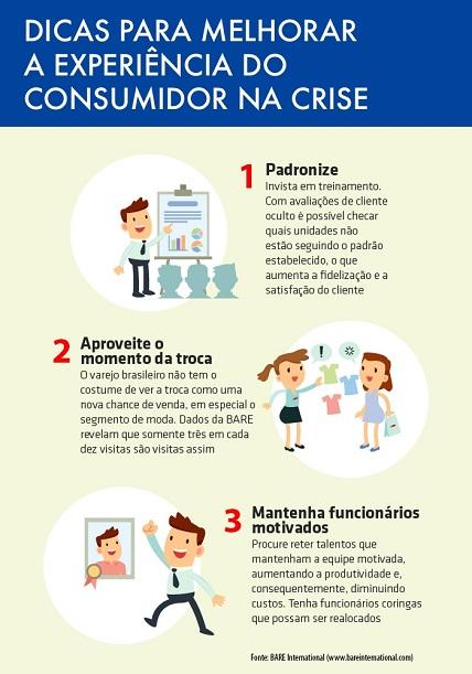 DICAS CONSUMIDOR NA CRISE_201631812318