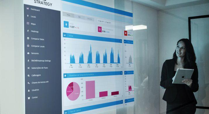 Ferramenta Strategy, que através de sensores, consegue identificar qual vitrine de determinada loja chamou mais atenção